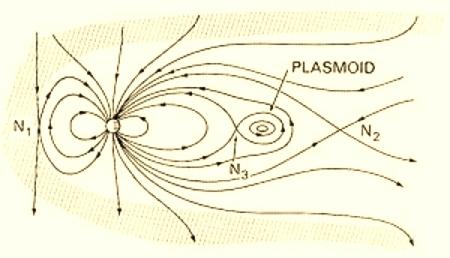 plasmoid